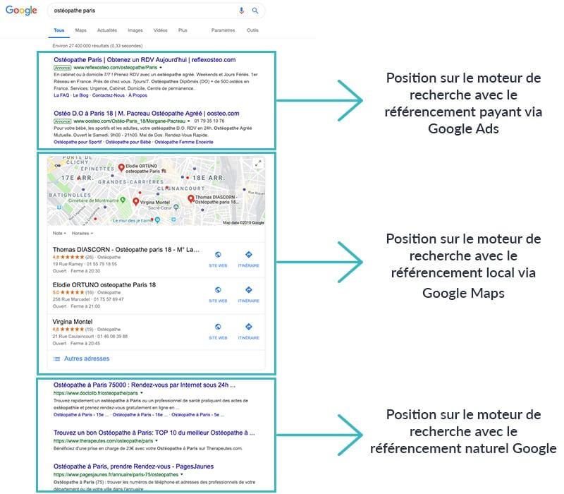 Osteo Paris Google Maps se faire connaitre sur internet