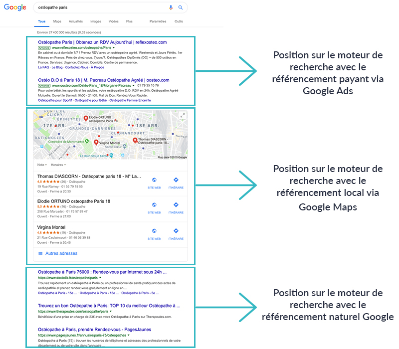 OsteoParis Google Maps Ordinateur