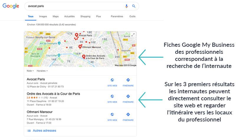 fiche google my business professionnel