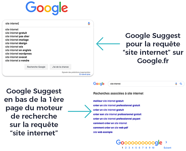 idees articles blog avec Google Suggest