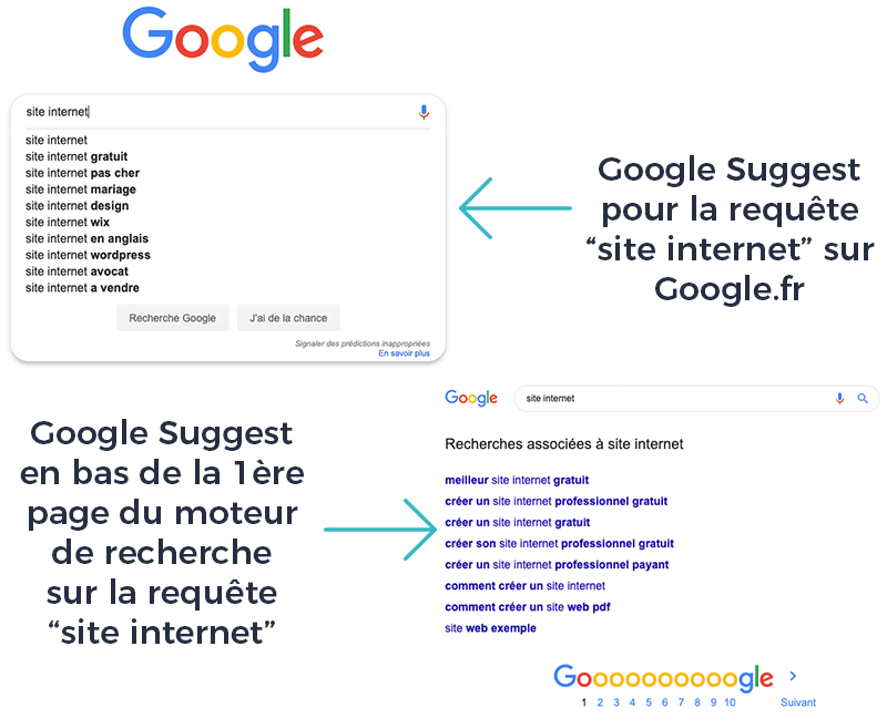 idees articles blog avec Google Suggest