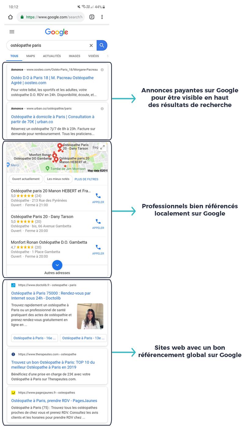 Schéma recherche mobile localisée référencement Google