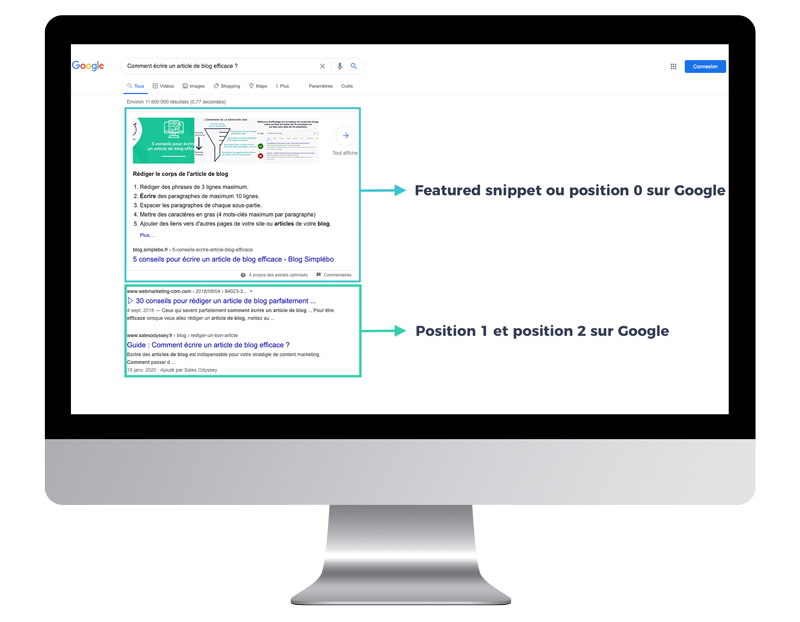 Exemple position 0 featured snippet Google SEO