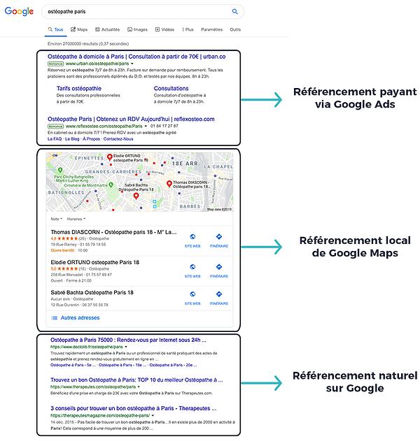 Page de résultat Google avec référencement local